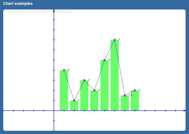 Chart <code>/tags/0.83/screenshot-4.jpg</code>