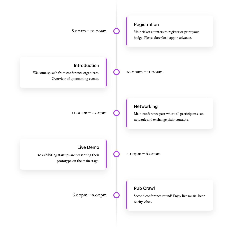 timeline layout variation 1