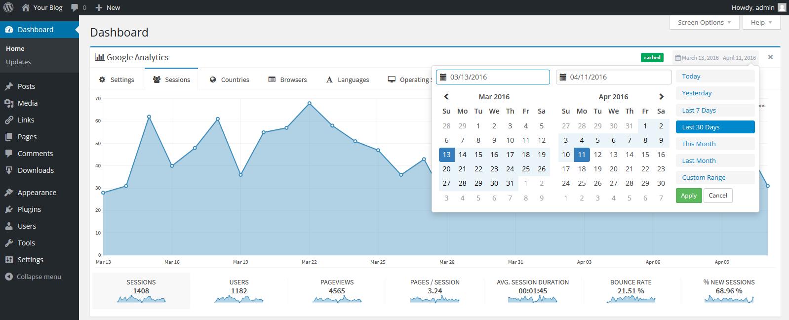Resultado de imagen para Google Analytics Dashboard for WP