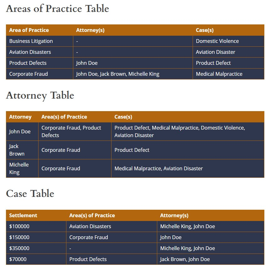 Law Tables (LawPress Lite Theme)