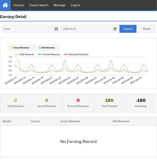 <p>Earning</p>