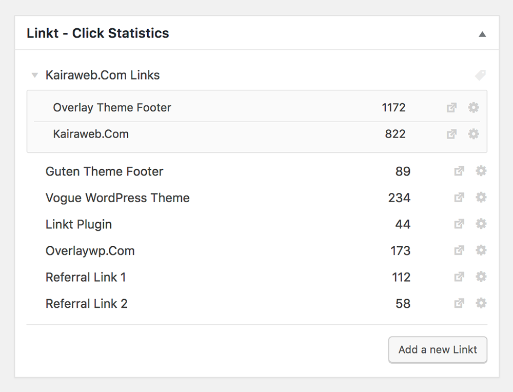 Linkt click statistics displayed on your WordPress Dashboard