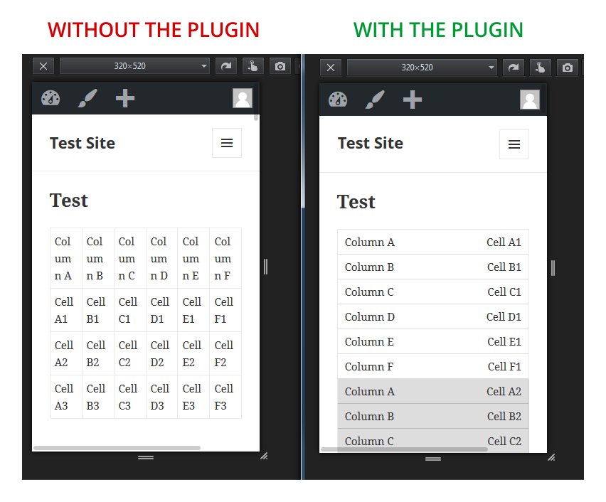 Using the Firefox responsive design view tool to see how a HTML table looks like without the plugin and with the plugin.