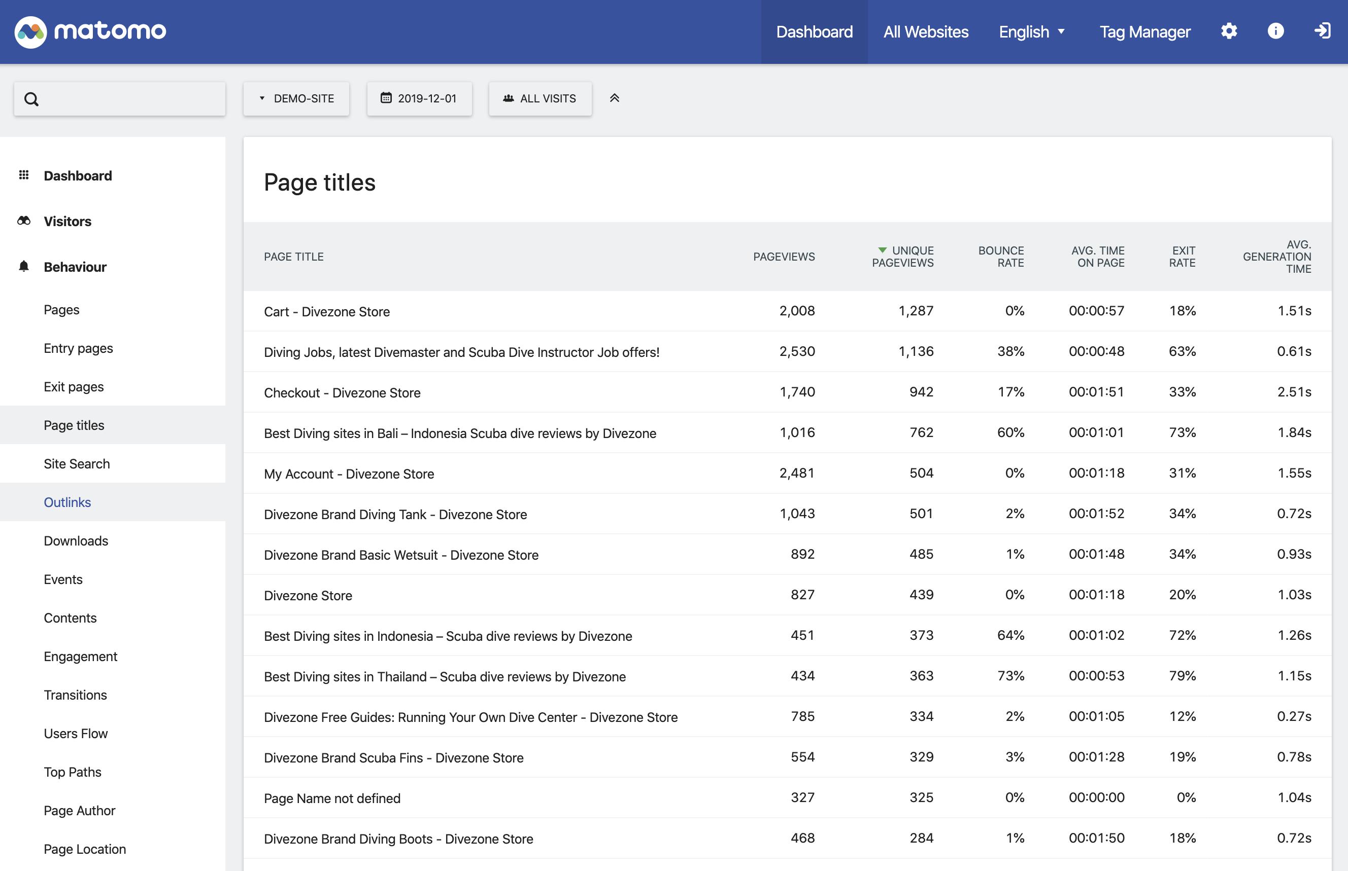 Matomo Analytics – Ethical Stats. Powerful Insights.