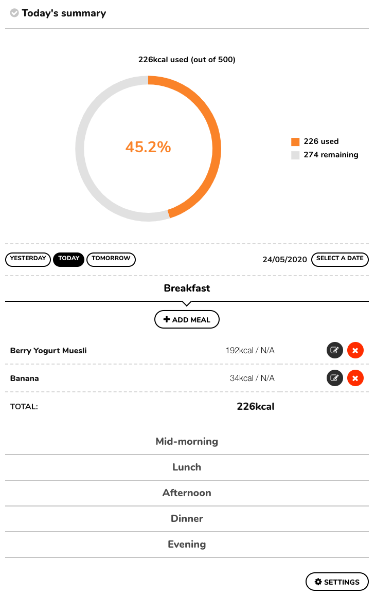 Main view of [meal-tracker] shortcode.