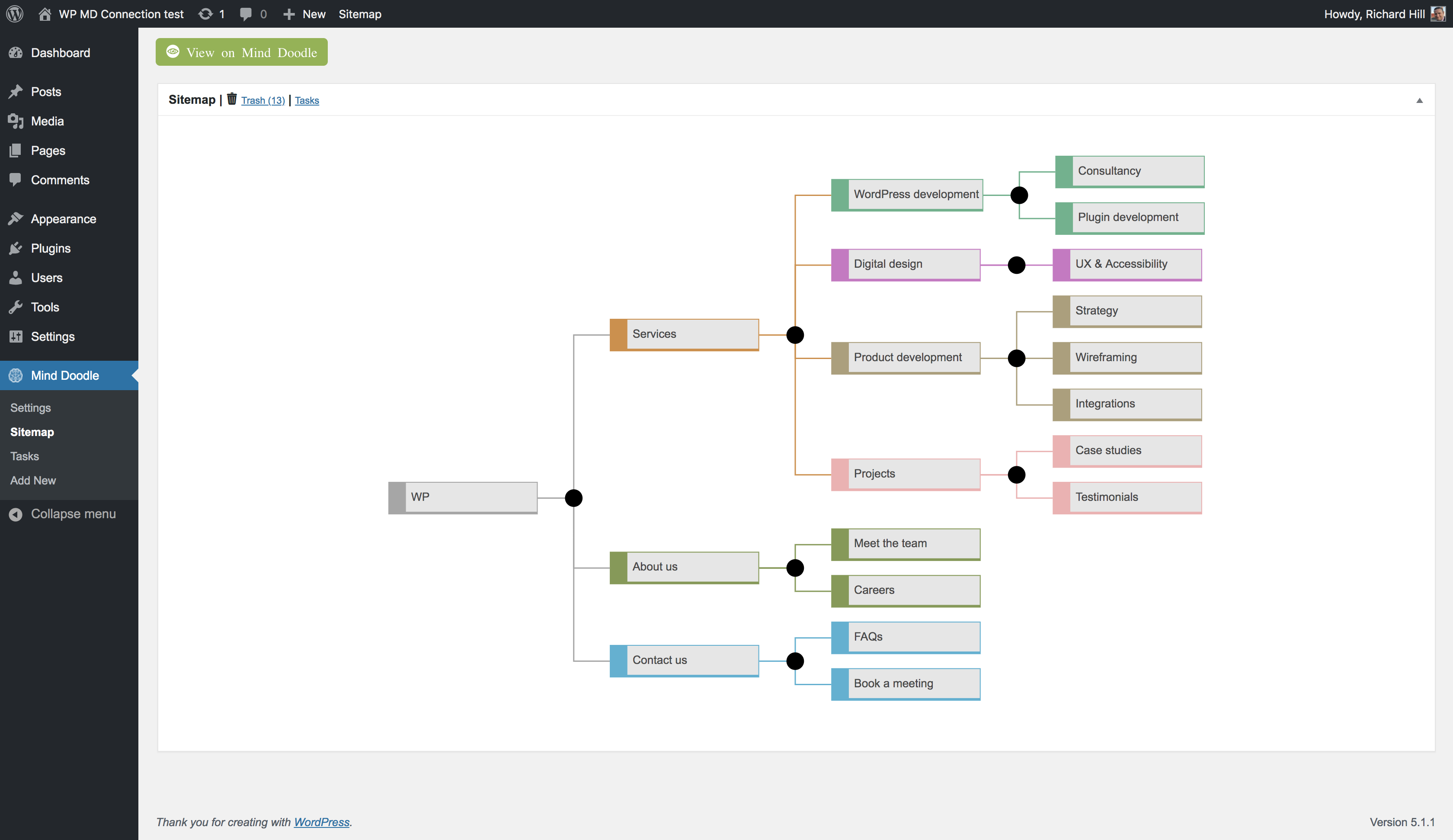 This screen shot provides a graphical representation of the Mind Doodle visual sitemap tool.