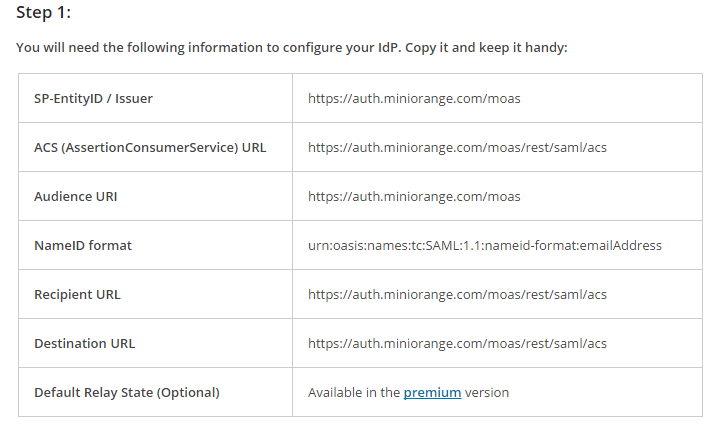Guide to configure your WordPress site as Service Provider to your IdP.
