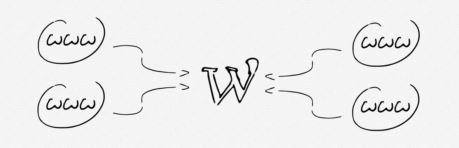 Multiple Domain Mapping on Single Site – WordPress plugin