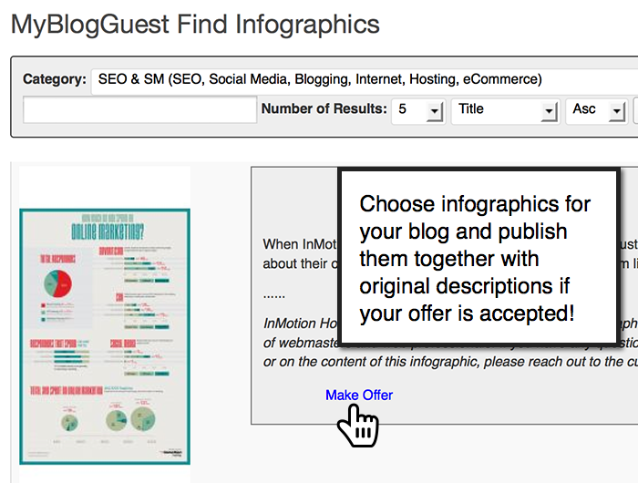 <p>Choose infographics and, once your offer is accepted, publish them on your blog together with original description that has been written for you</p>