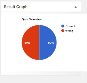 PRO - Graphical view of result