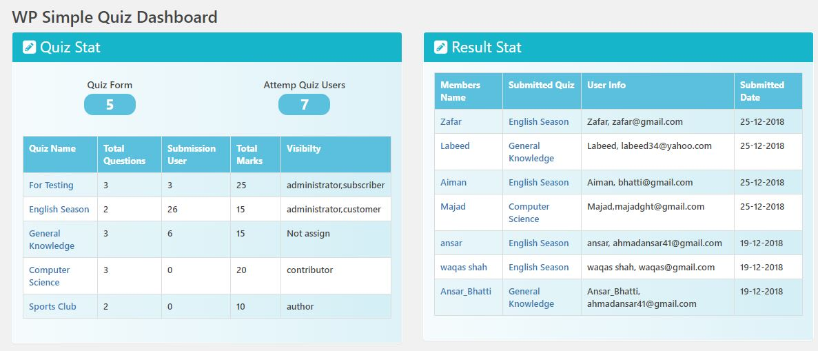 Admin - Quiz and results stats