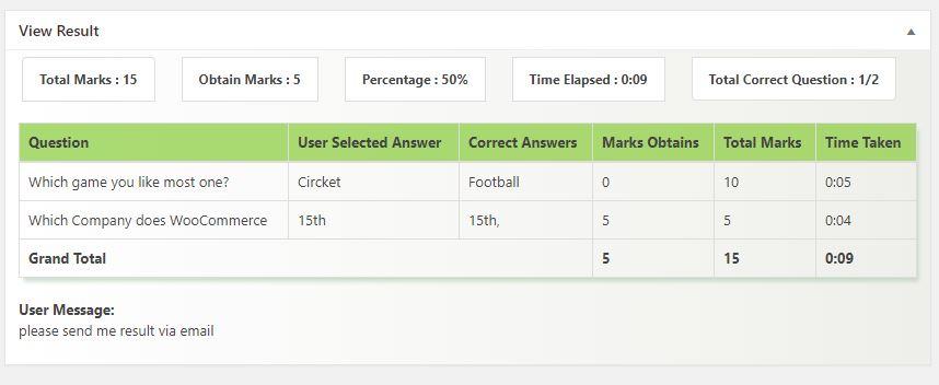 Admin - Result against a quiz