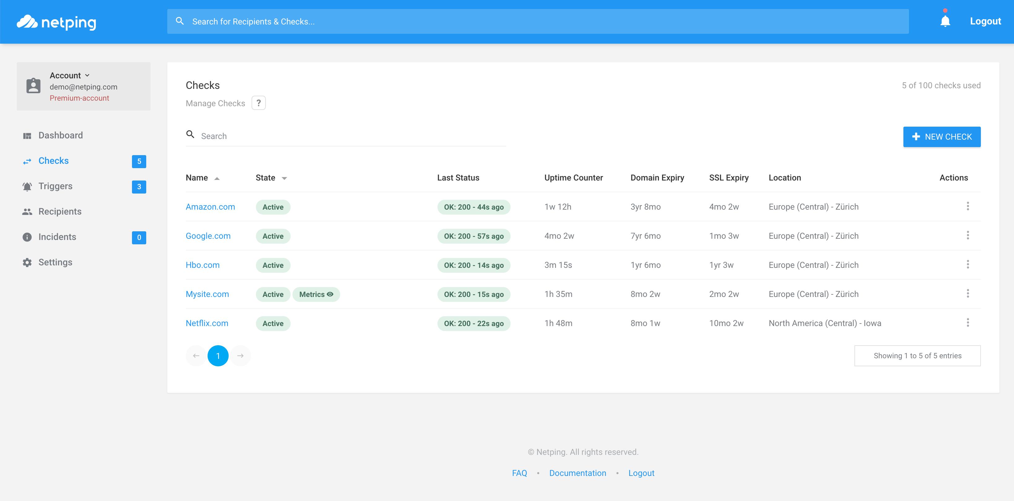 WordPress Status Monitor