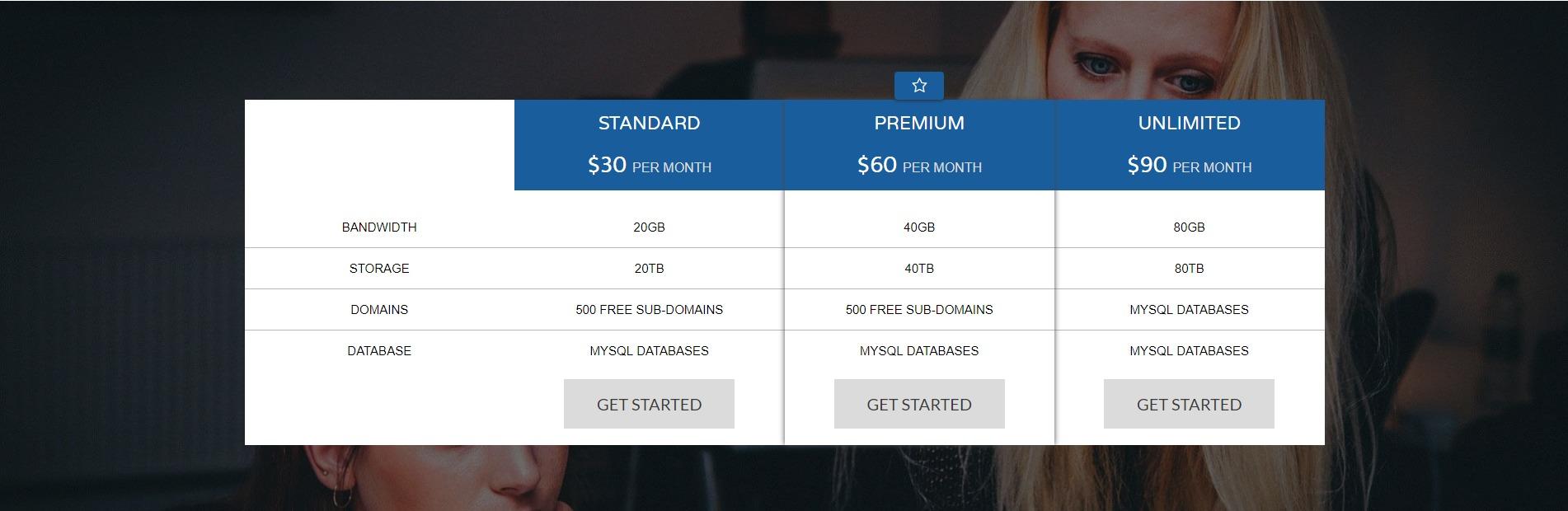 Price Box Module