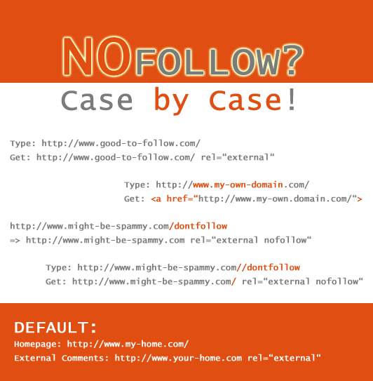 Nofollow Case by Case