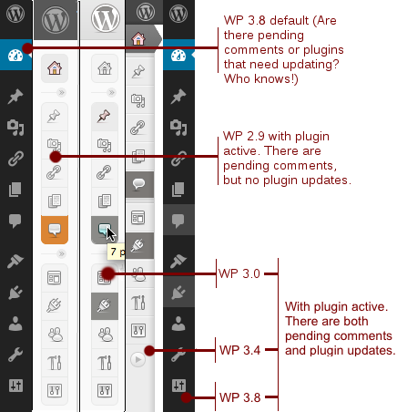 A comparison of a collapsed admin sidebar menu for a stock WordPress installation, with the plugin activated under WP 2.8+/2.9+, and under WP 3.x+ and WP 4.x+.