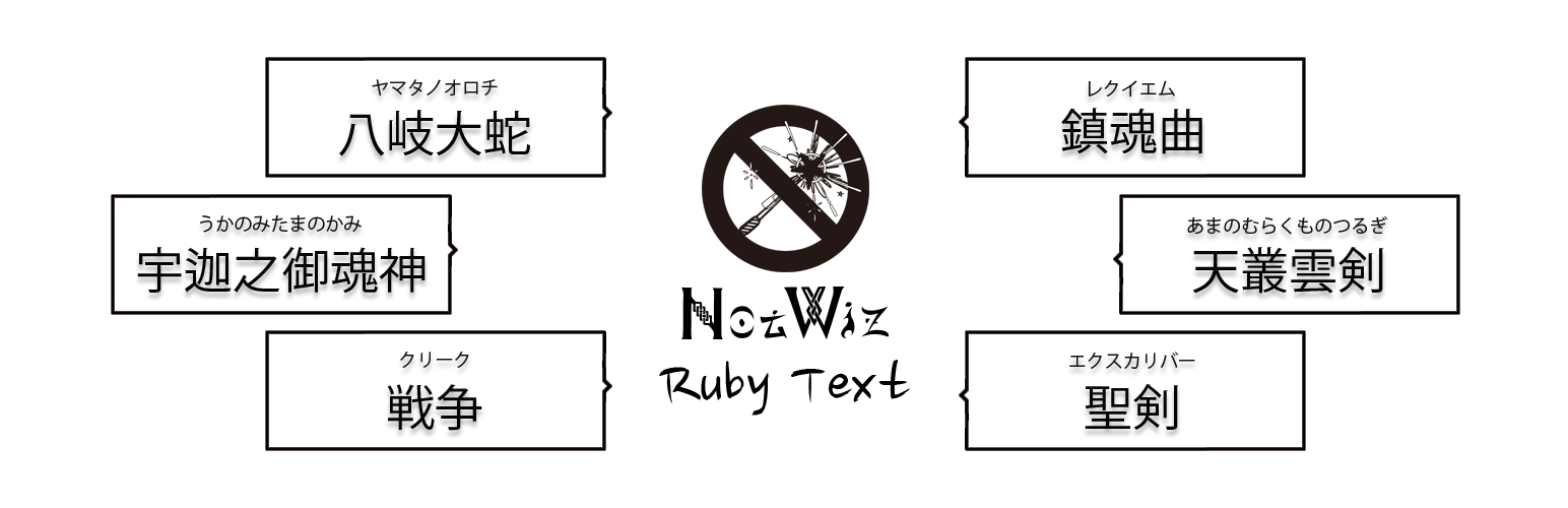 NotWiz Ruby Text