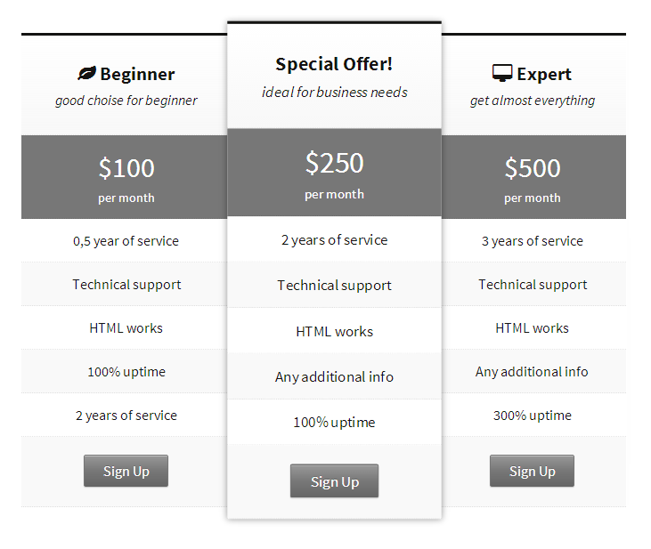 An example of Pricing Tables shortcode