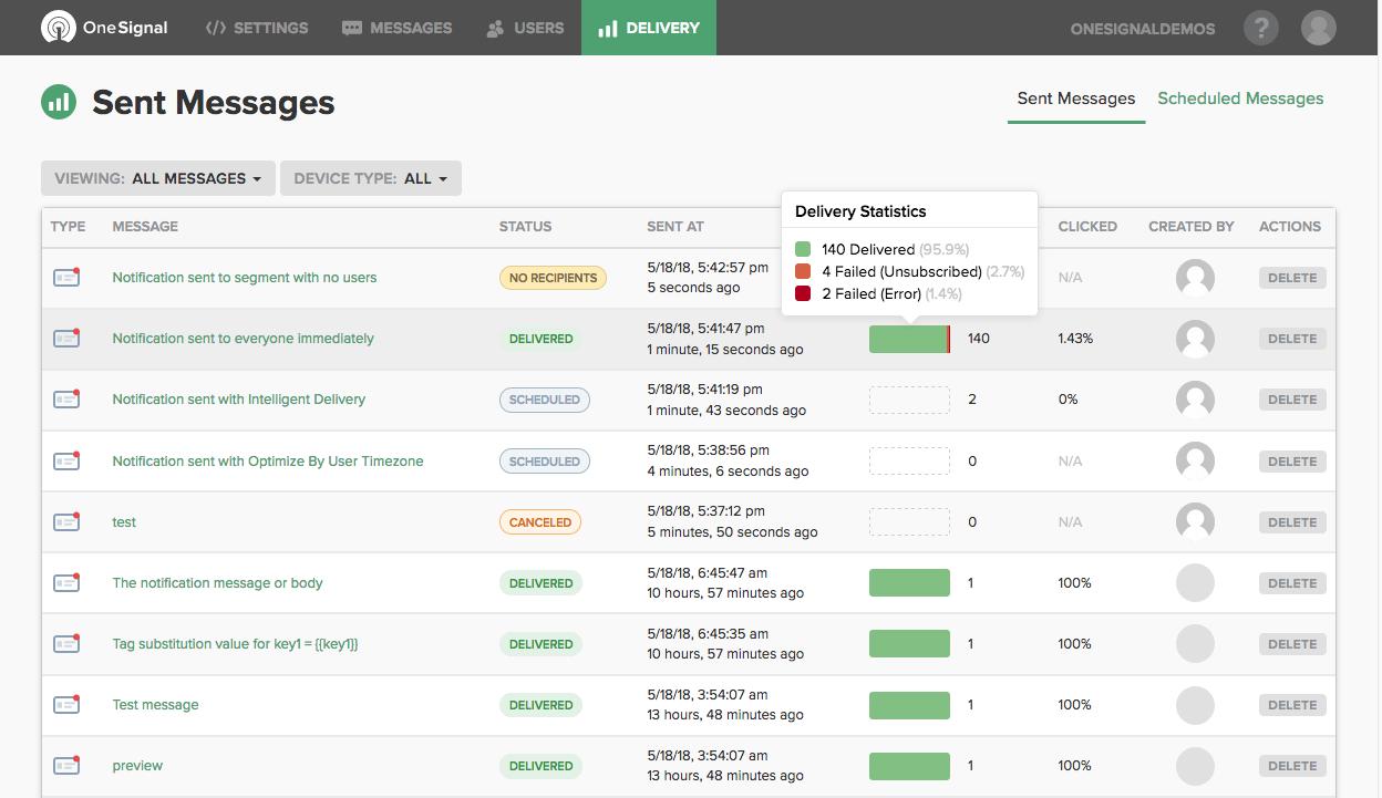 OneSignal – Web Push Notifications – WordPress plugin | WordPress org