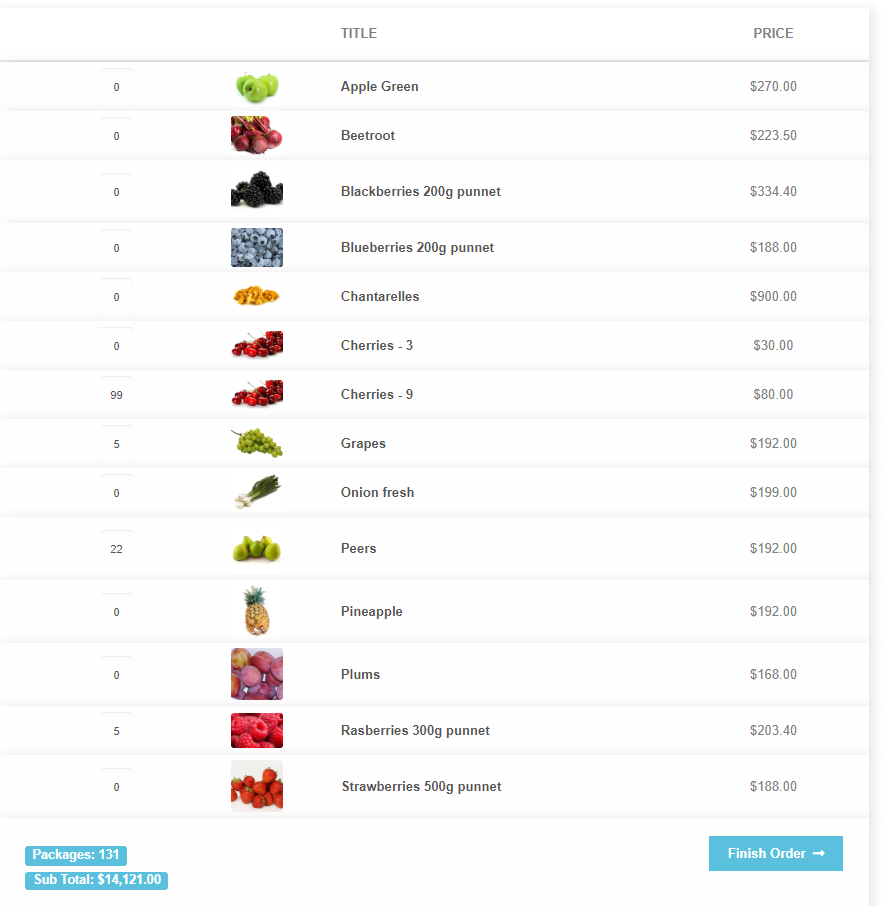 Wholesale Order Table for WooCommerce