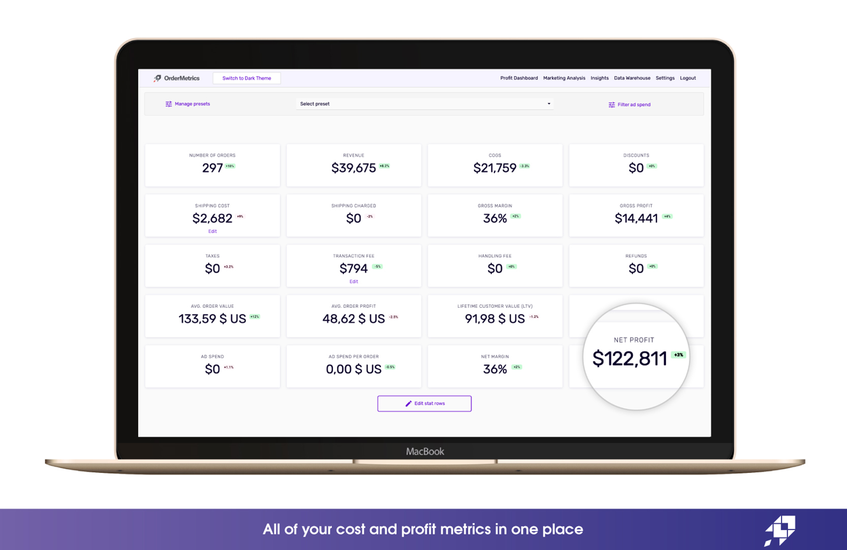 All of your cost and profit metrics in one place