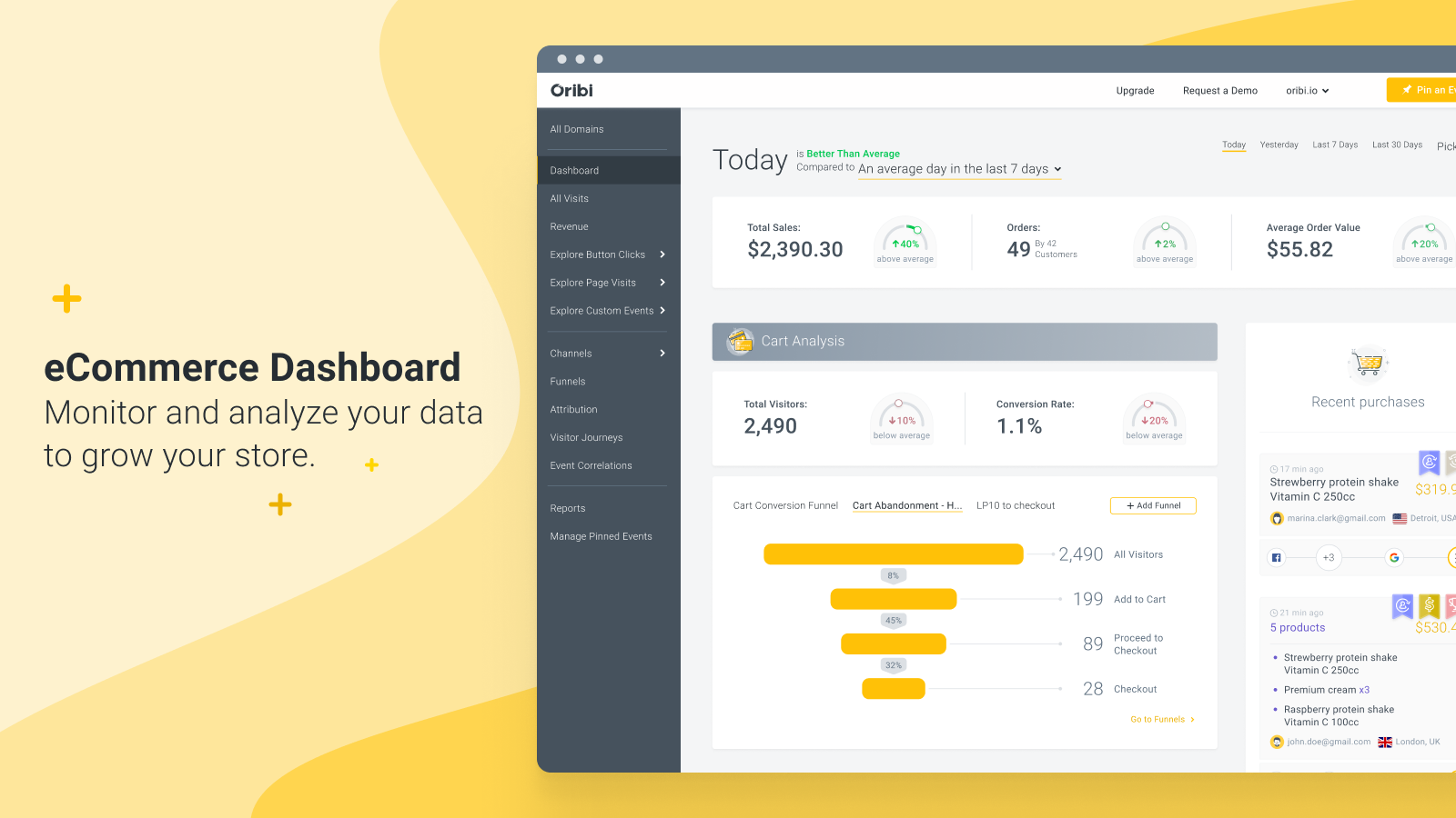 Monitor and analyze your data to grow your store.