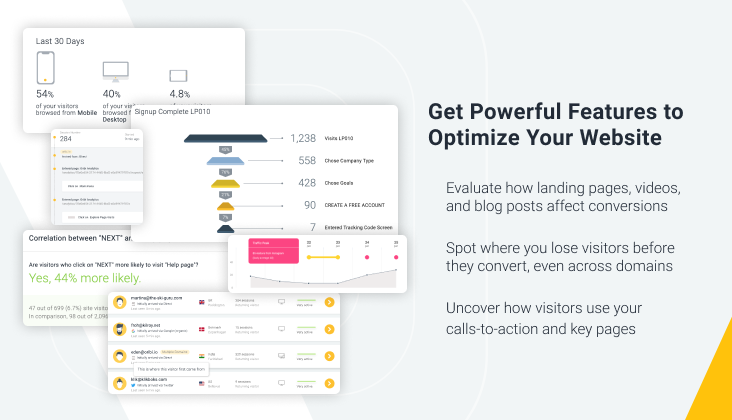 Get Powerful Features to Optimize Your Website.