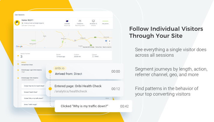 Follow Individual Visitors Through Your Site.