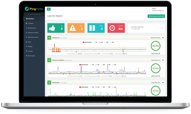 Pingmeter dashboard, see everything at a glance.