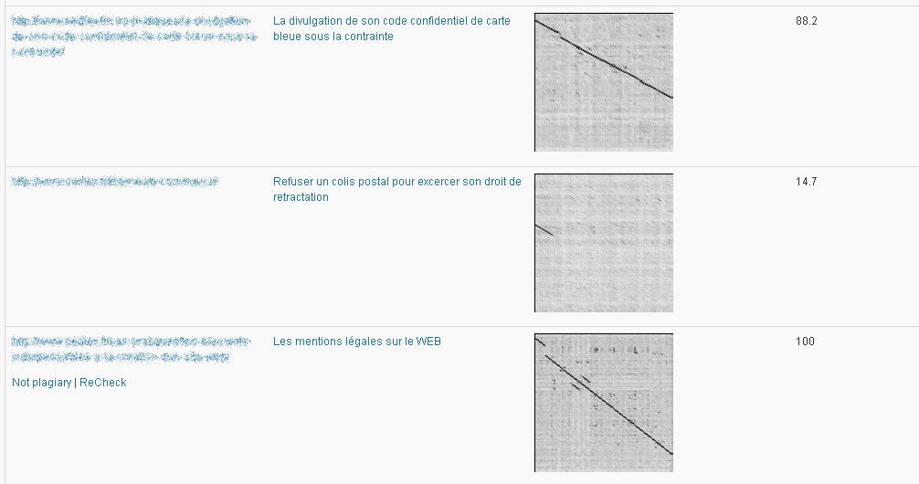 Examples of results with proximity images