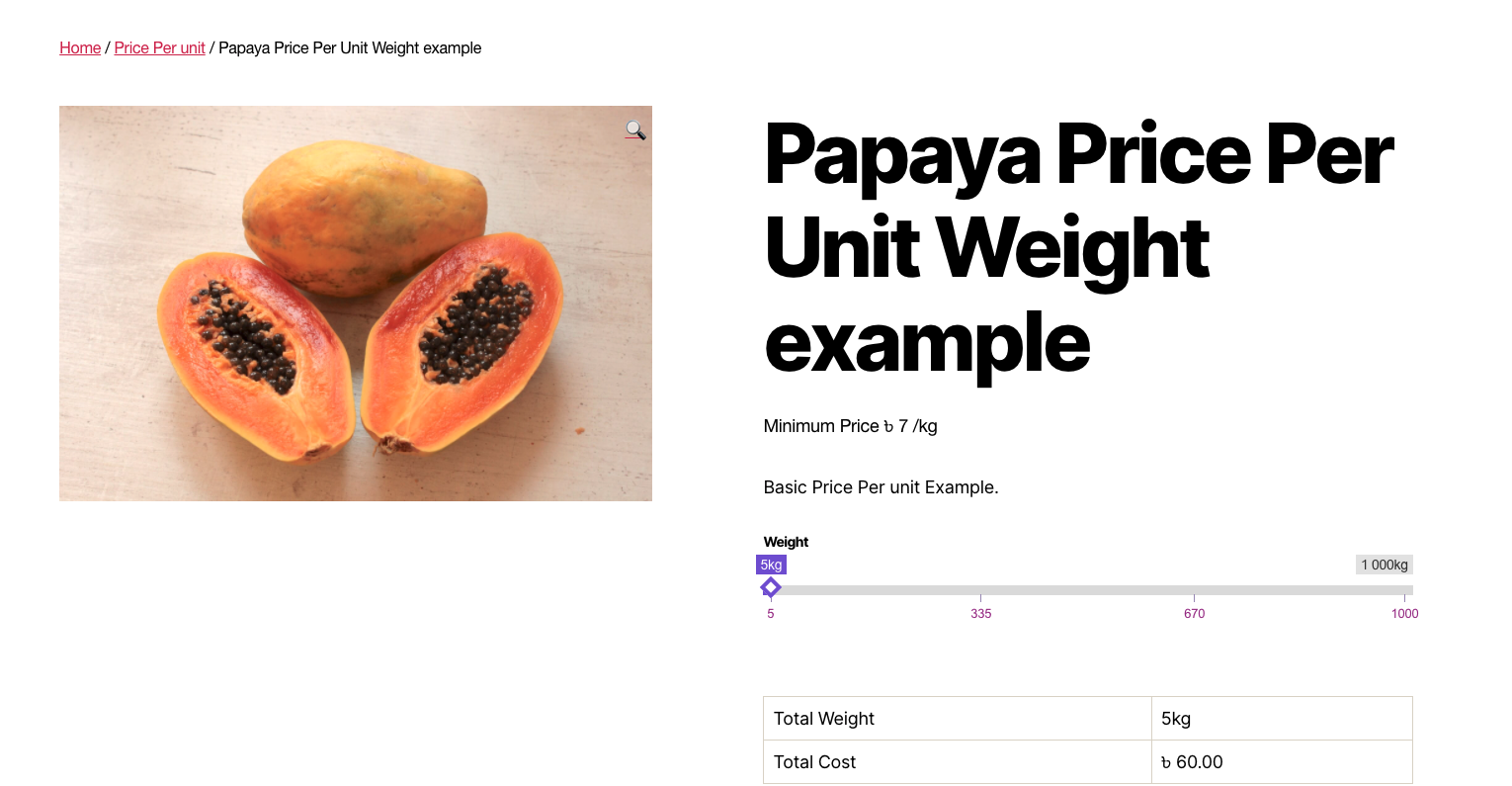 Price Per Unit for WooCommerce Slider View