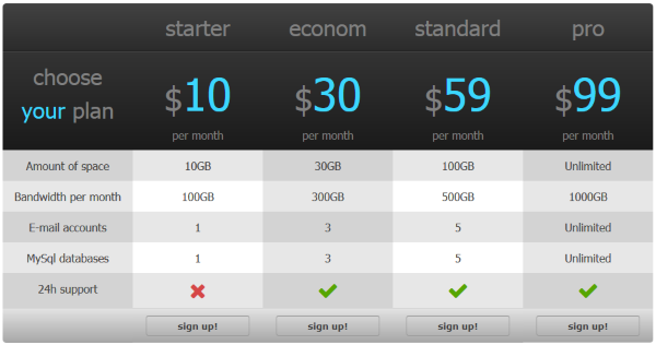 Most Modern Commercial WordPress Pricing Table Template Provide Built In Pricing  Tables Builder