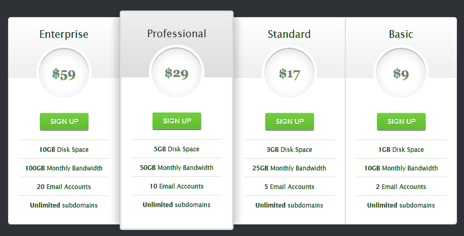 Exceptional Pricing Table