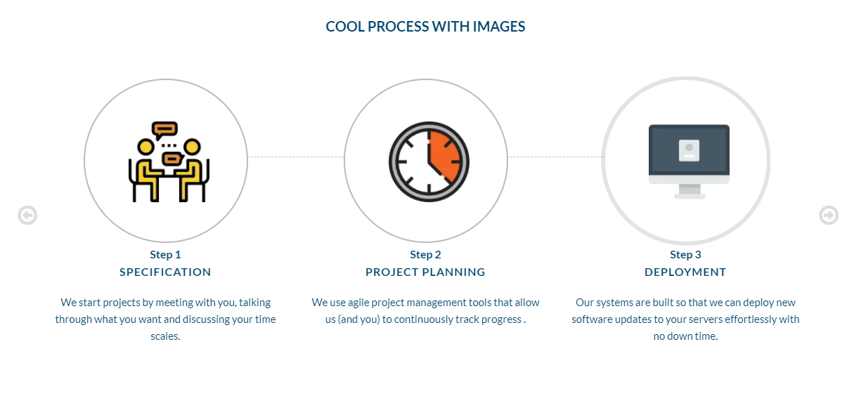 process steps template designer wordpress org