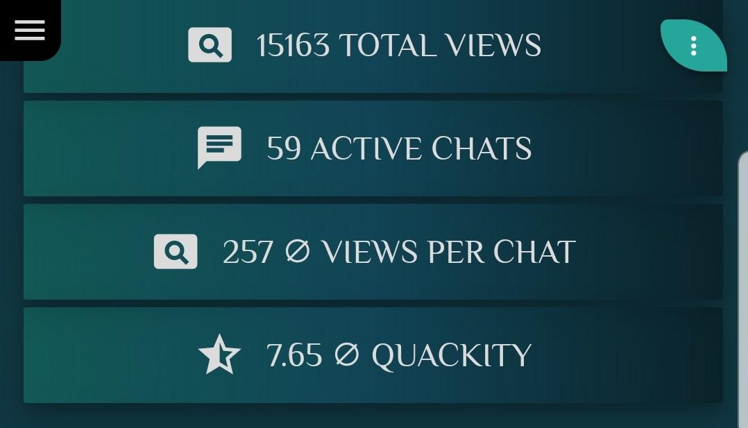 The dashboard shows recent statistics.