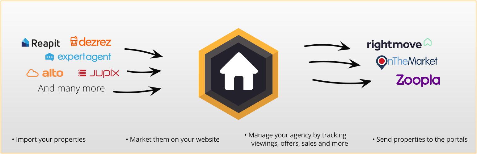 PropertyHive – WordPress plugin | WordPress org