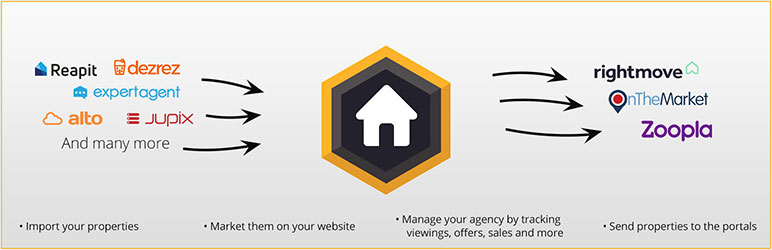 PropertyHive – WordPress plugin   WordPress org