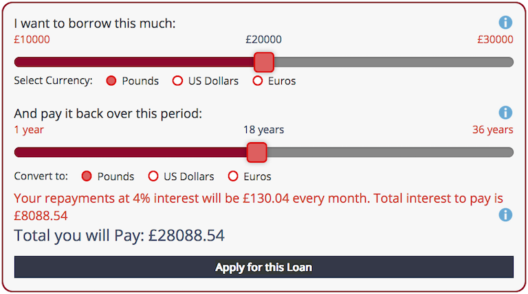 Loan Repayment Calculator and Application Form – WordPress