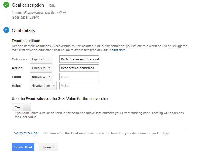 Step 2: Setup Goal details (Category: ReDi Restaurant Reservation, Action: Reservation confirmed)