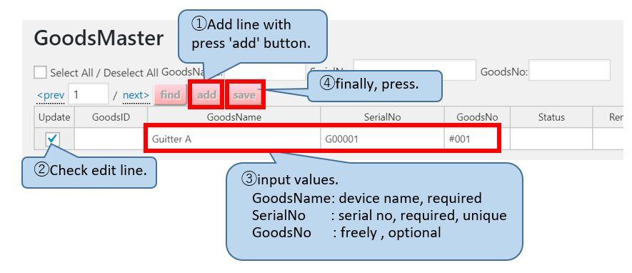 operator: edit goods master