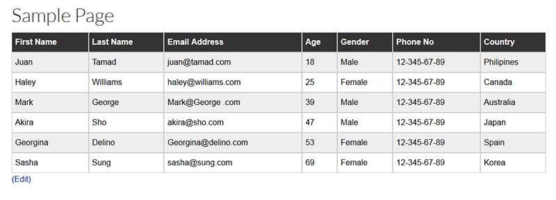 screenshot table