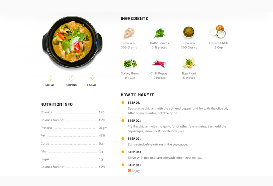Ingredients Example