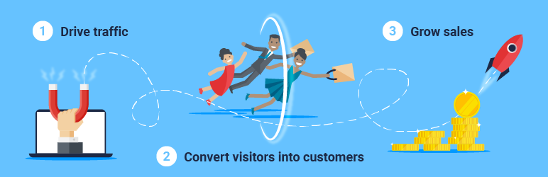 Automate Your Remarketing | ROI Hunter Easy Ads