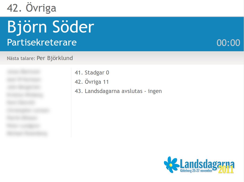 Temat Landsdagarna 2011 visar talarlistan för dagen.
