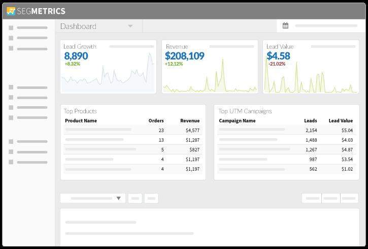 SegMetrics reporting dashboard