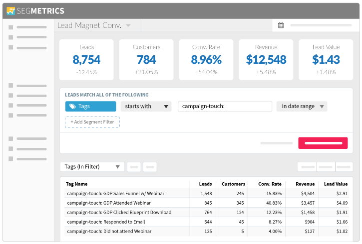 Filter your cohort reports by tag, products, ads and much more...