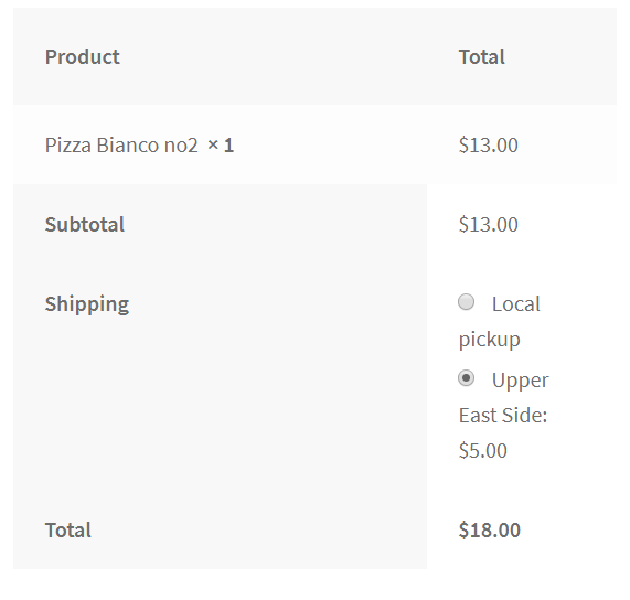 Shipping Zones by Drawing for WooCommerce