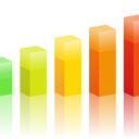 Wordpress Statistics Plugin by Jeff starr