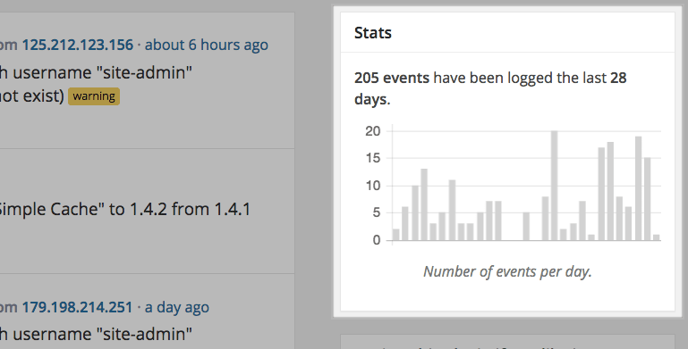 <p>A chart with some quick statistics is available, so you can see the number of events that has been logged each day. A simple way to see any uncommon activity, for example an increased number of logins or similar.</p>
