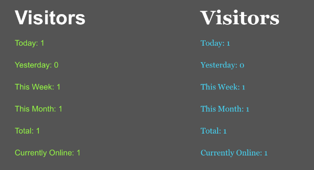 The Simple Visitor Counter in the footer on a website. (Dark background)